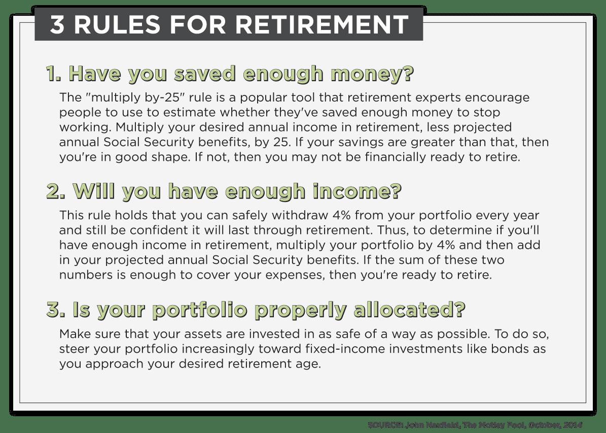 Palmetto Citizens Retirement Planning Tools